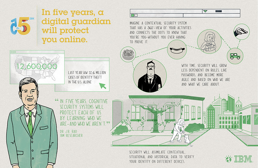 us__none__predictions__5in5_2013_storymap_security__900x587