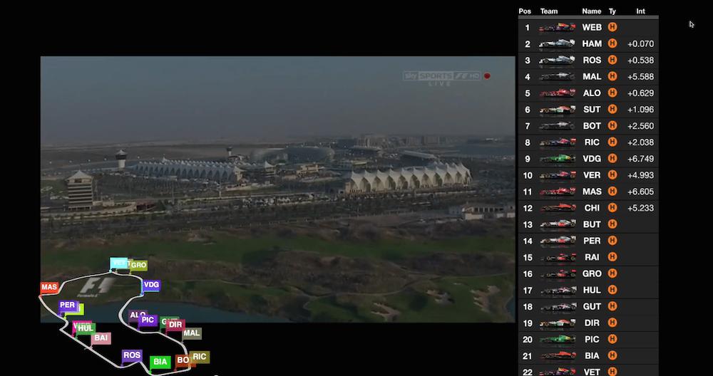Voici ce qui pourrait apparaître sur votre écran pendant que vous regardez une course.