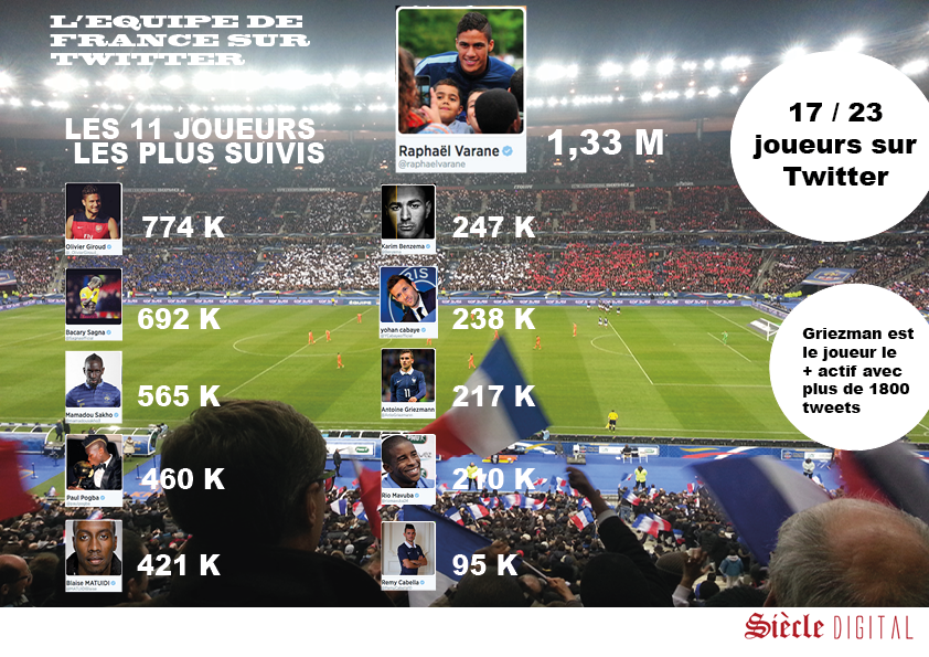 INFOGRAPHIE FOOT2