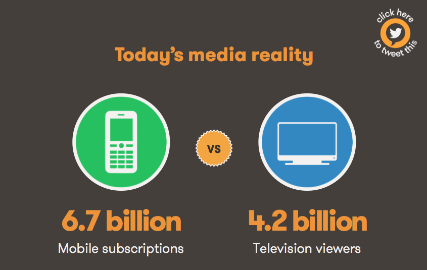 Media-Realité-Social-Brands