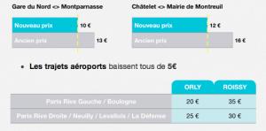 Nouveaux_tarifs_uber_siecle_digital_megane_amico