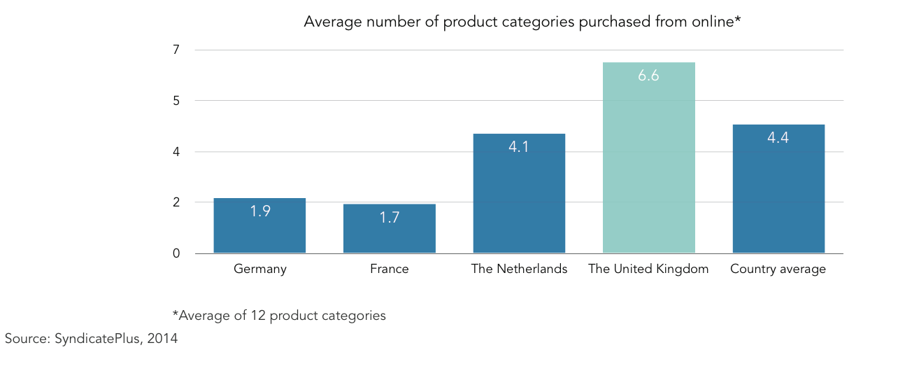 ecommerce alimentaire europe france 8