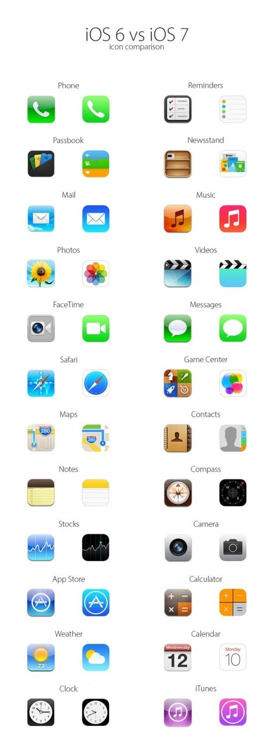 design iOS Apple