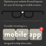 distribution digital mobile 2