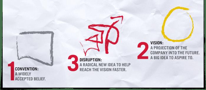 disruption_on_paper1