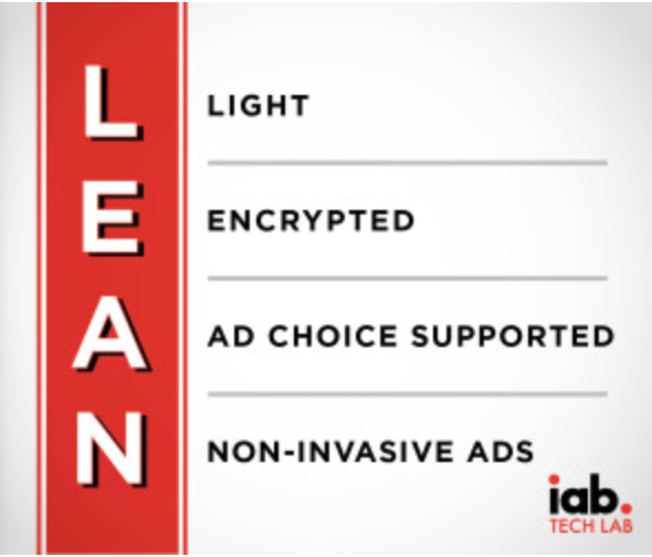 Le programme LEAN de l'Interactive Advertising Bureau