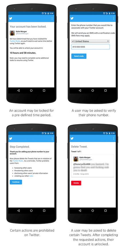 twitter règlement cyberhacèlement