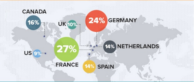 ad-block-taux-utilisation-pays