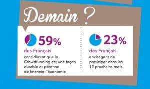 L'étude Advize (10/2014) : 23% des français constituent un potentiel significatif