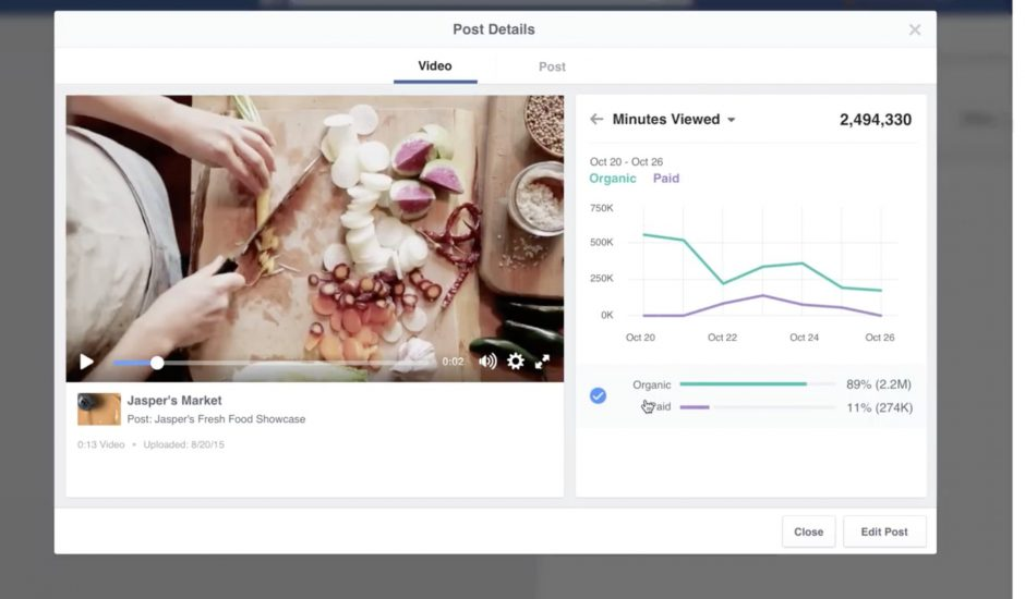 statistiques video facebook chiffres