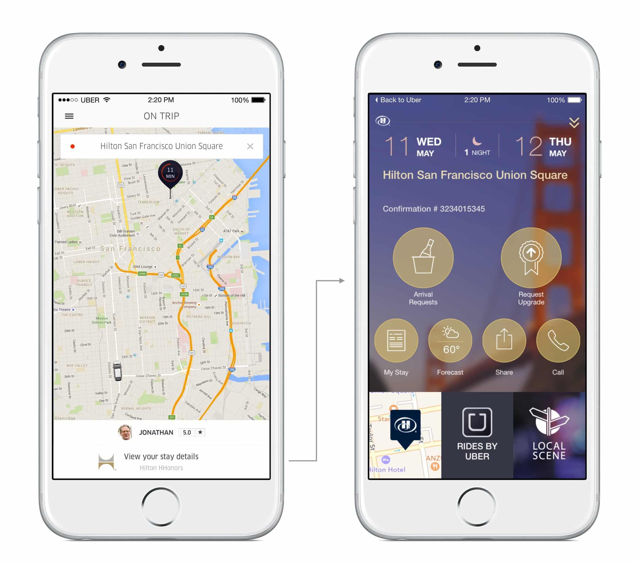 Uber Hilton API