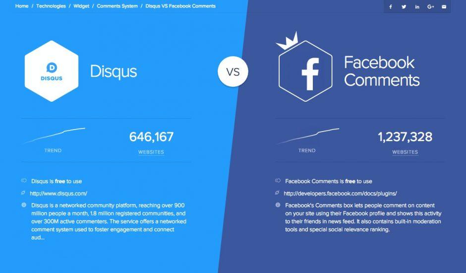 similartech disqus facebook