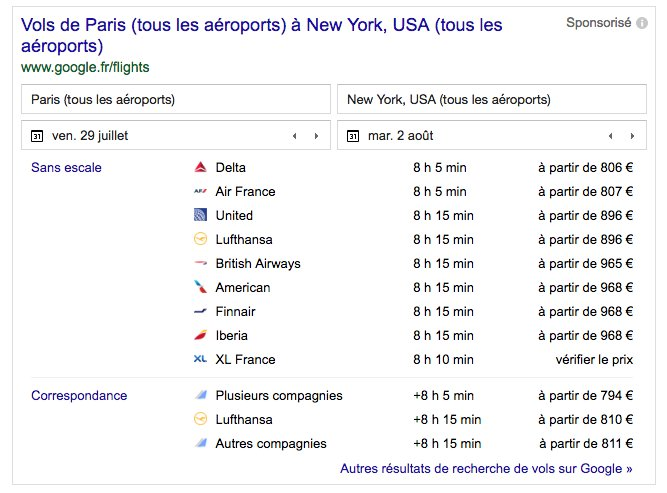 Google Search tourisme