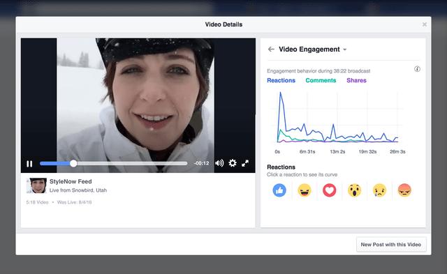 facebook-vidéos-engagement-données-démographiques