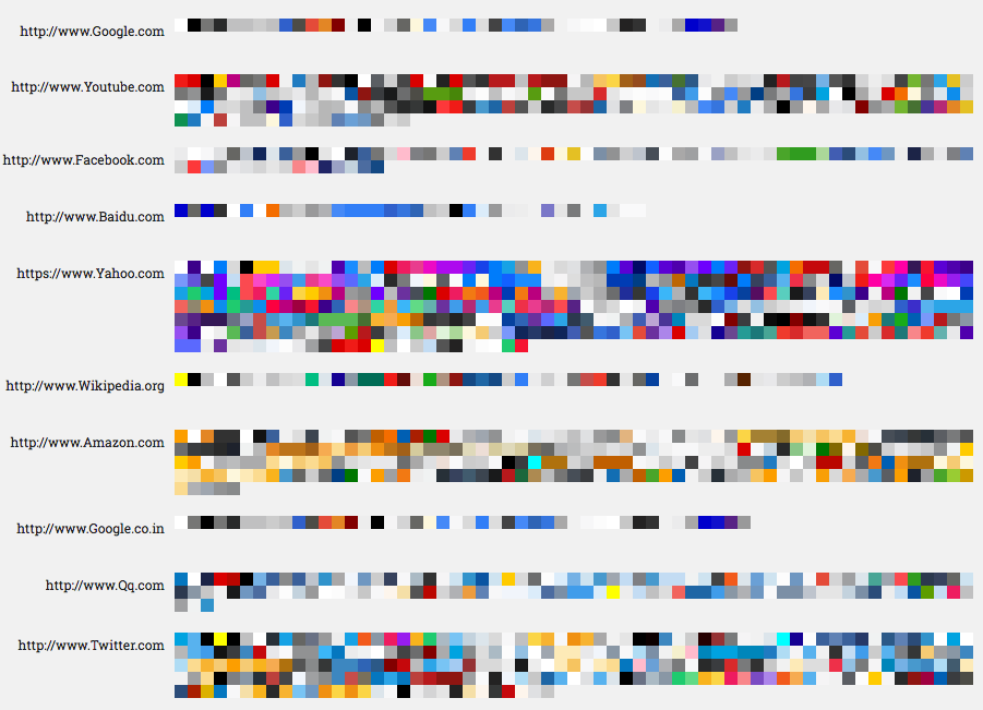 couleur-du-web-la-plus-utilisee-selon-les-sites