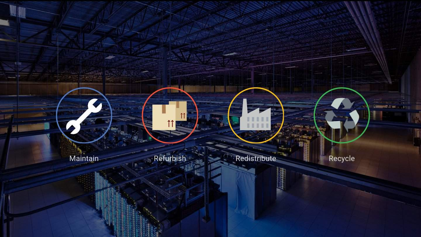 google data center dechets