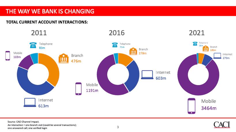 banking_stat_mobile