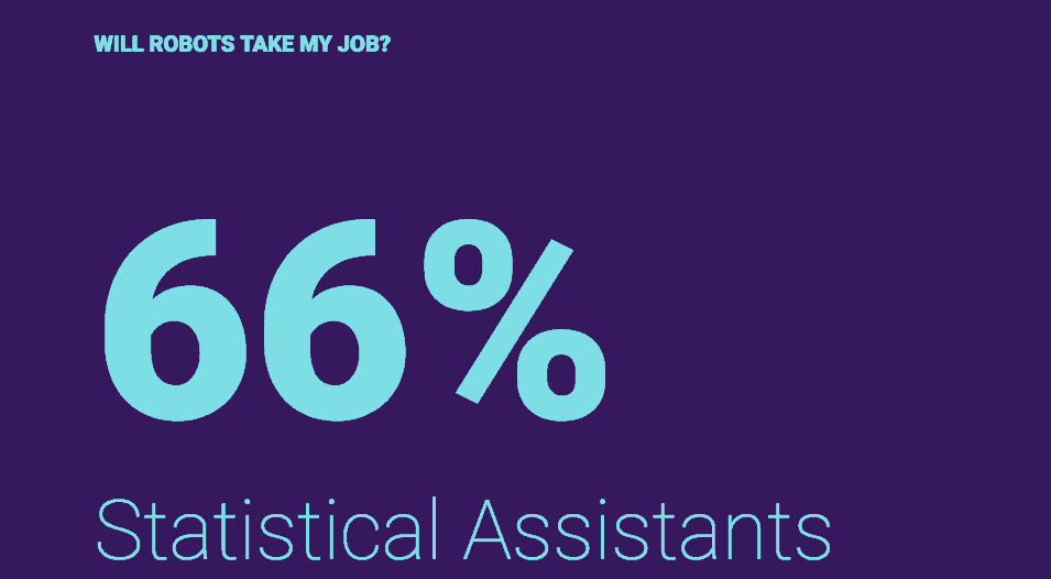 will robots takes my job
