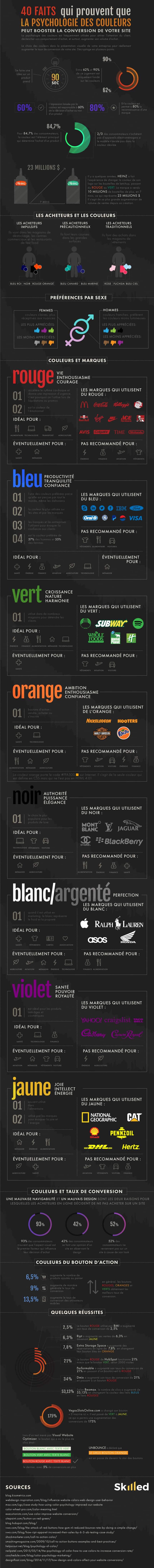 Infographie des couleurs