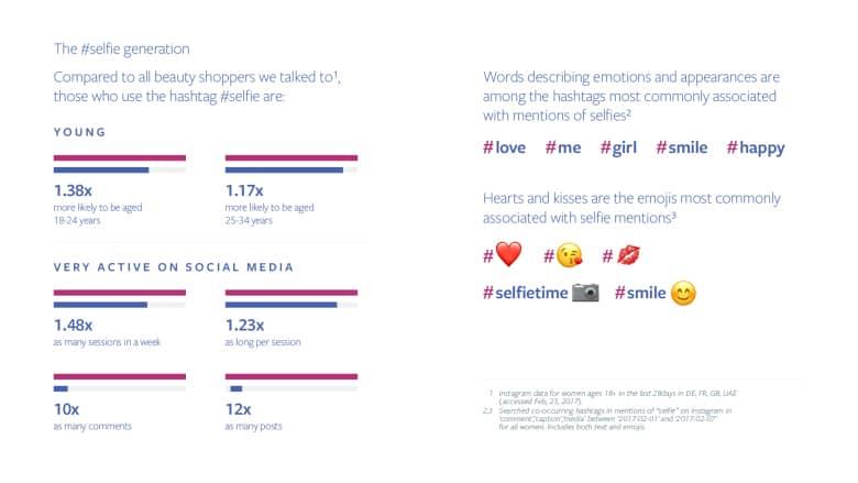 Analyse social media