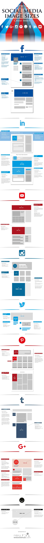 dimensions visuels des réseaux sociaux