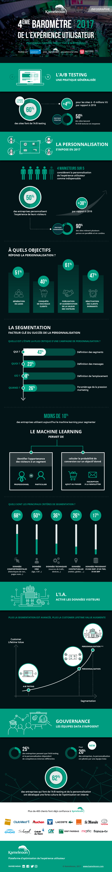 intelligence artificielle machine learning