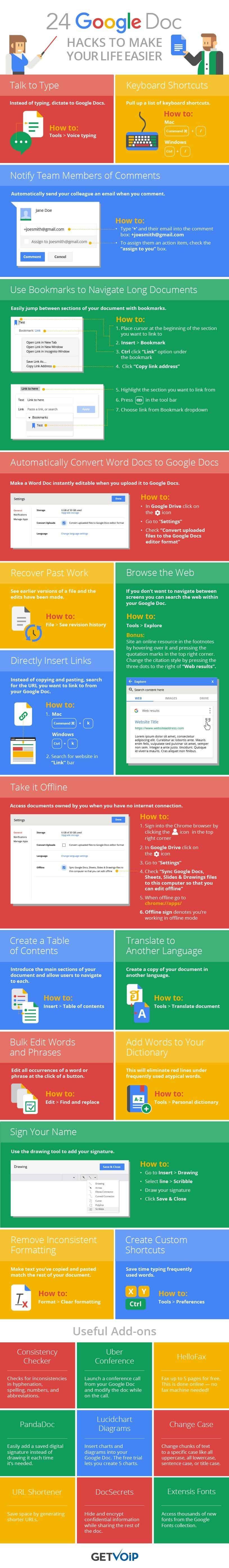 google docs raccourcis travail