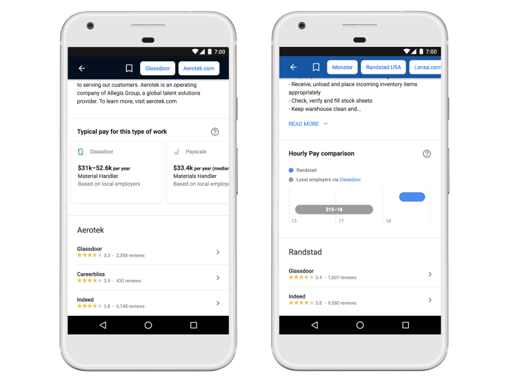 google emploi salaires