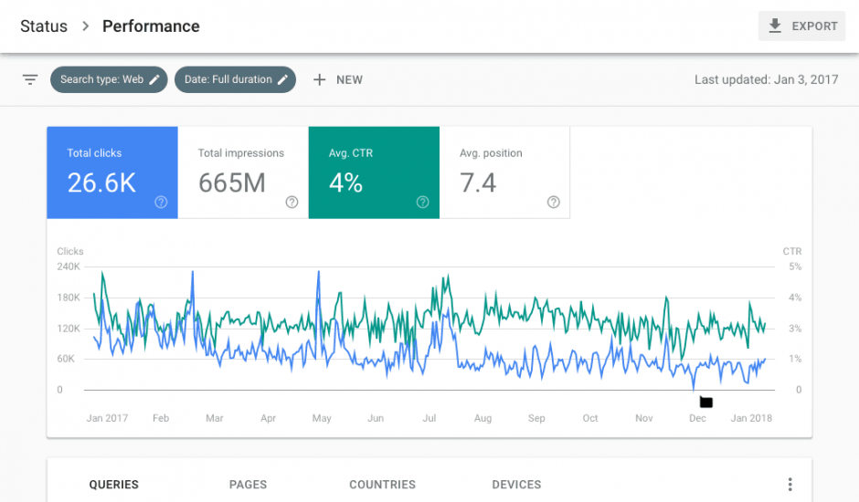 Google design search console
