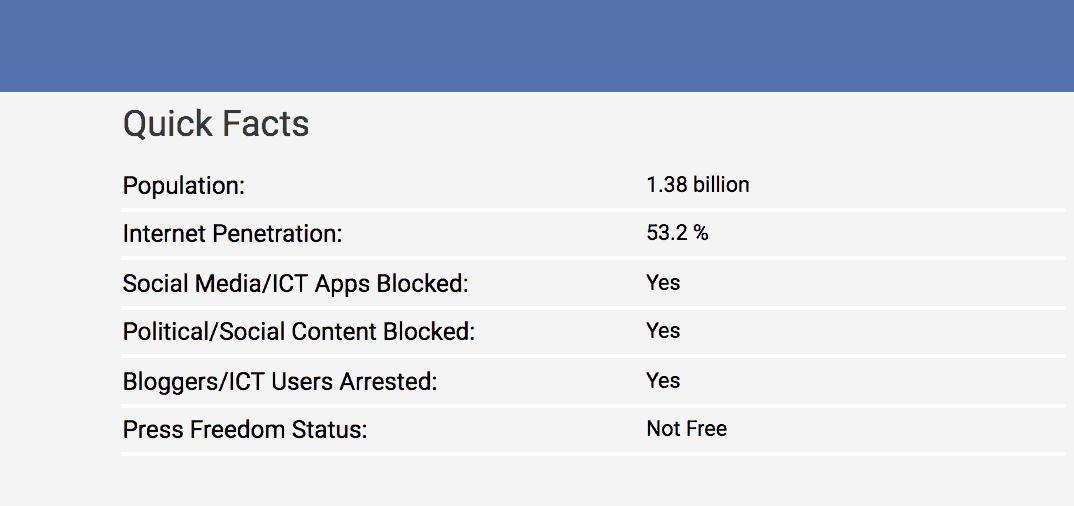 Chine censure