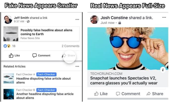 Facebook annonce de nouvelles mesures pour lutter contre les fakes news
