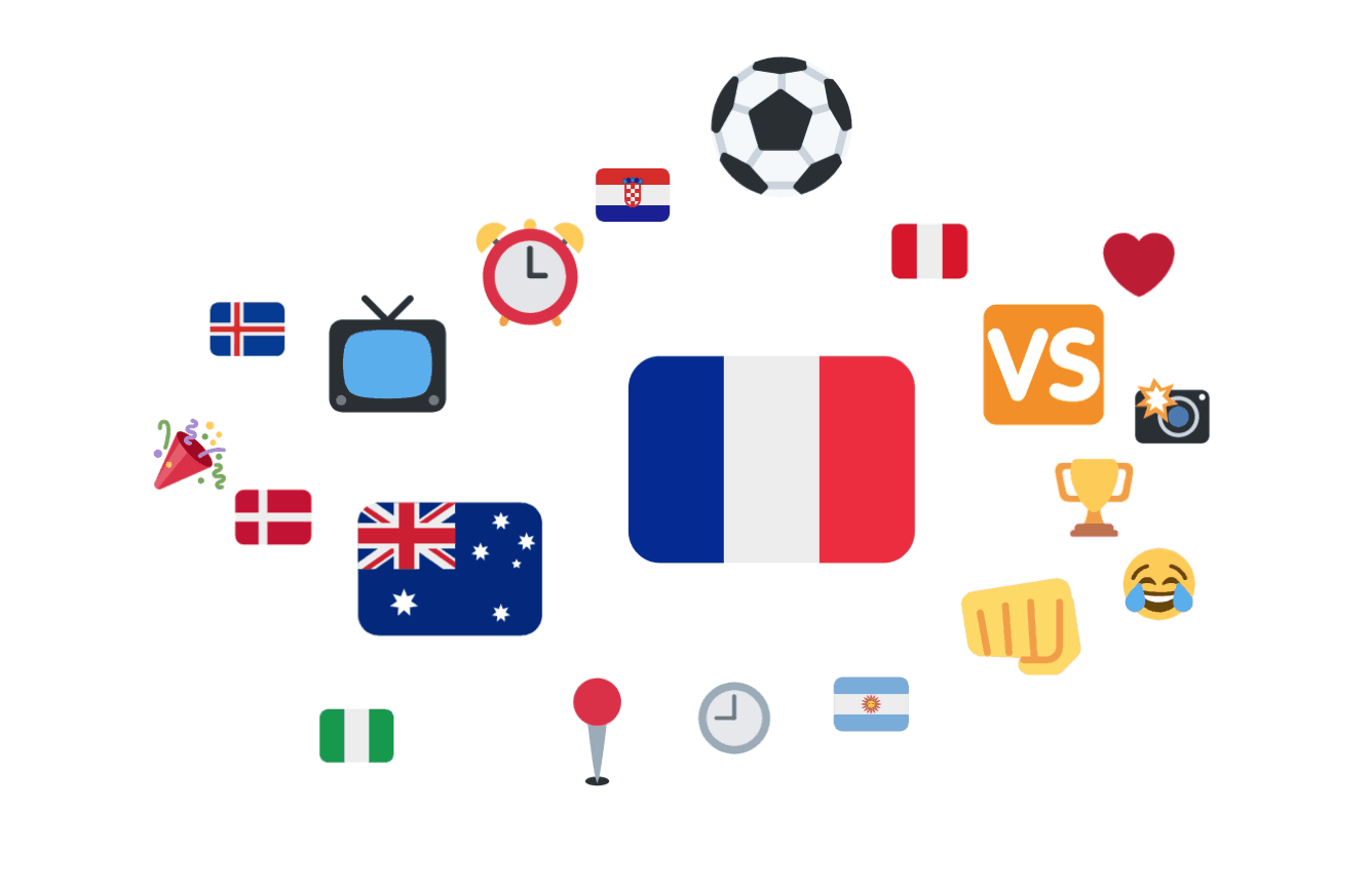 Coupe du Monde Brandwatch