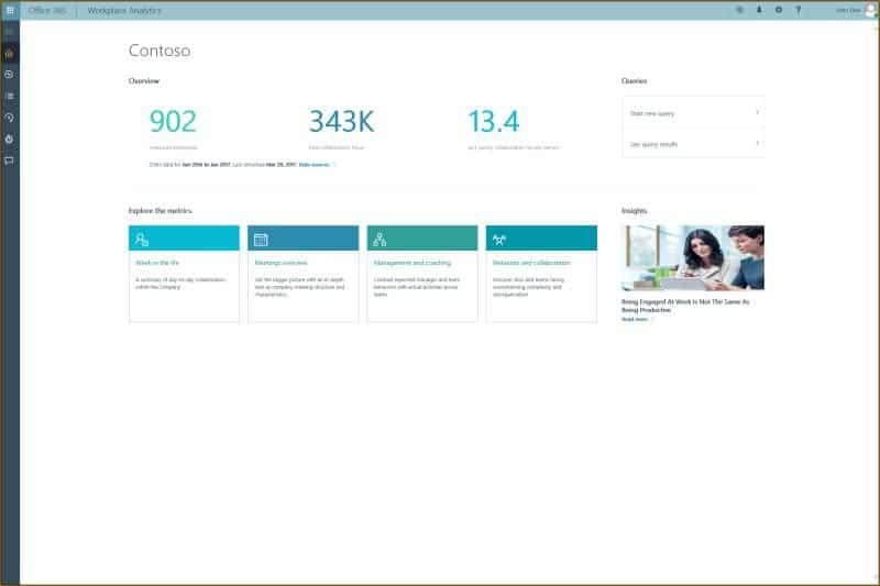 Microsoft Workplace Analytics et MyAnalytics