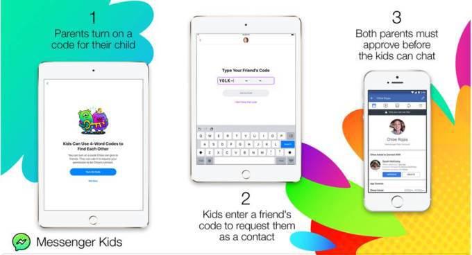 Sur Messenger Kids, les enfants peuvent envoyer leurs demandes d'amis grâce à des phrases secrètes