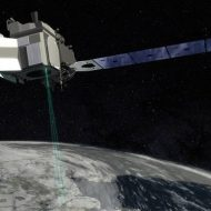 NASA laser