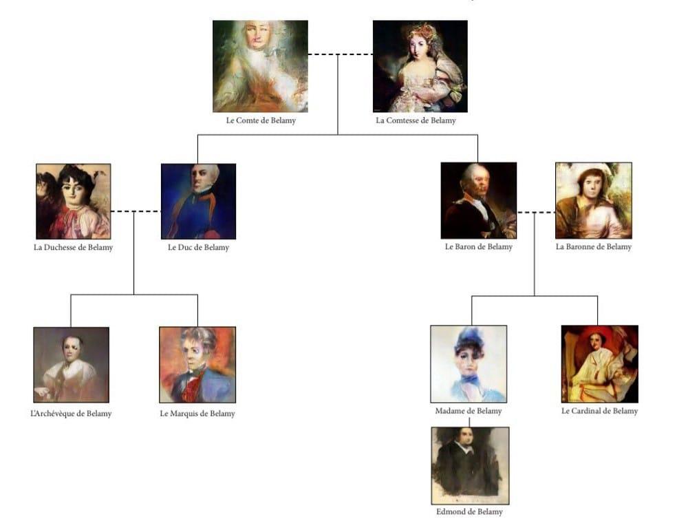 Les 11 portraits de la famille de Belamy créés par Obvious