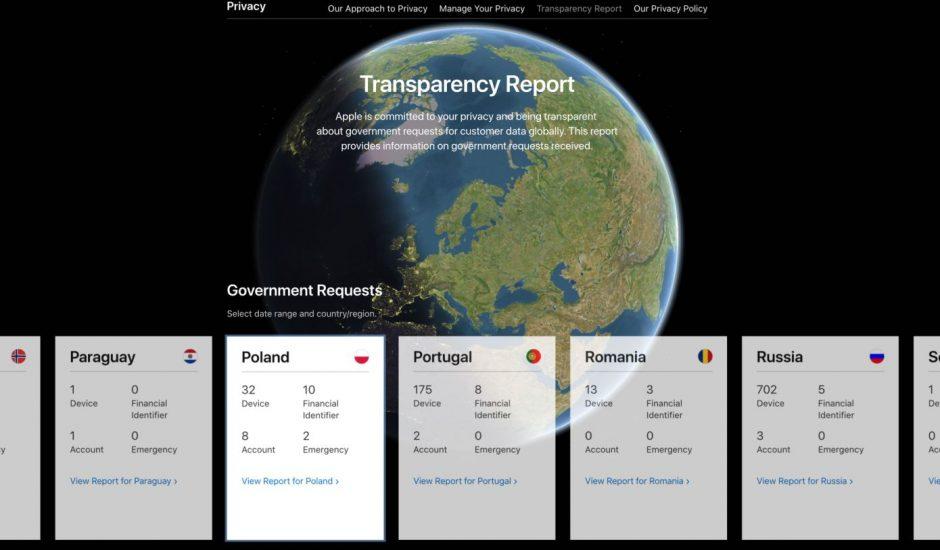 apple-transparency