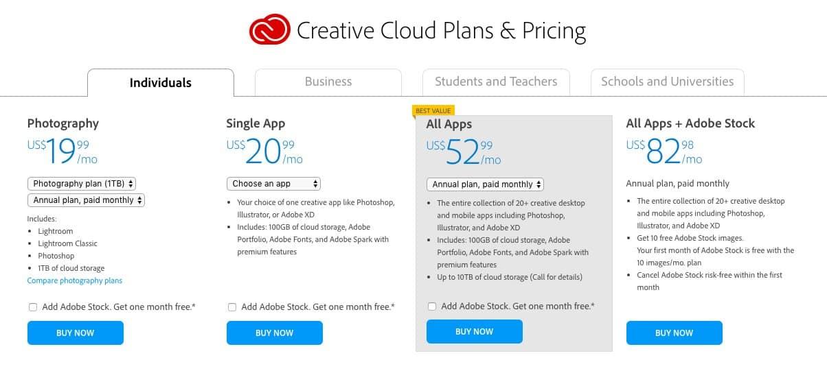 Le prix de l'application Creative Cloud Photography est en train d'être doublé