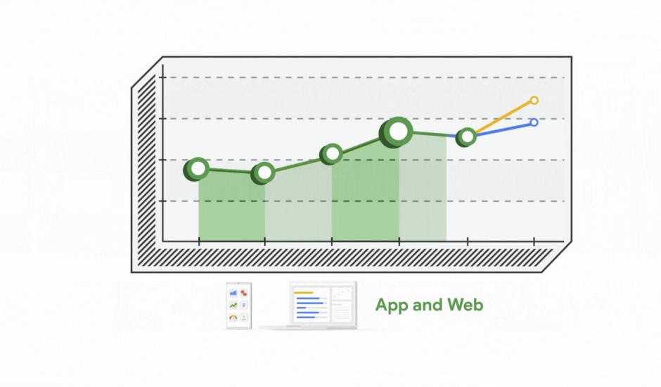 Google Analytics fusionne applications mobiles et site web