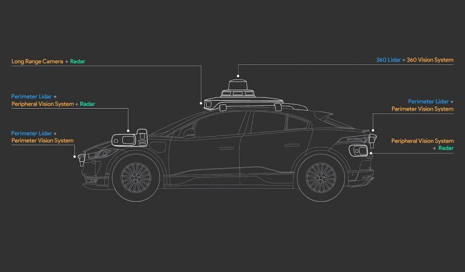Le nouveau Waymo Driver est disponible.