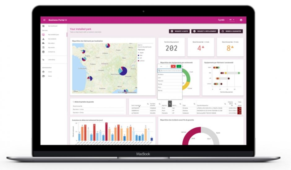 embedded analytics dans le portail analytique de Synolia