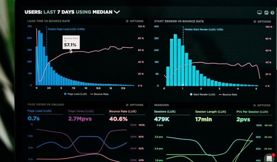 dashboard relation client
