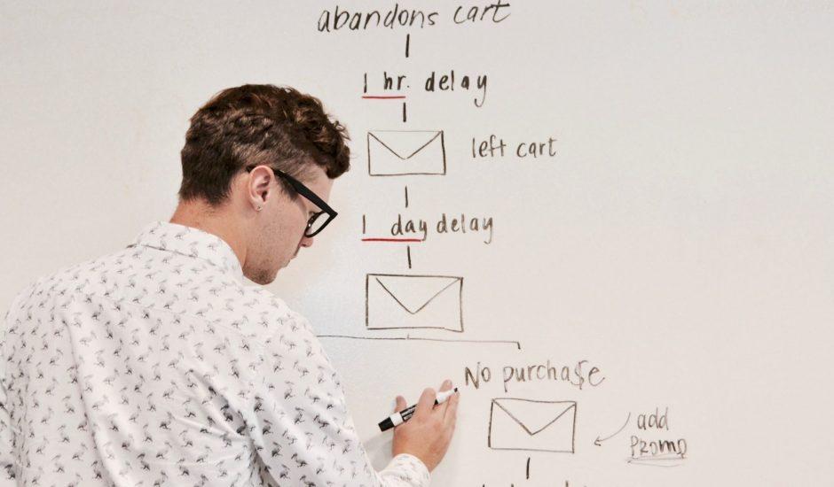 un processus de scénario de mail