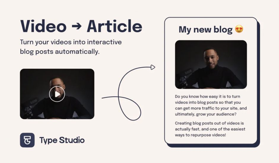 video to article concept