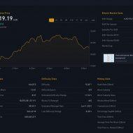 Bitbo tableau de bord bitcoin temps réel