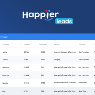 HappierLeads cover