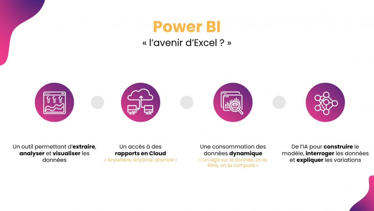 power bi figure 1