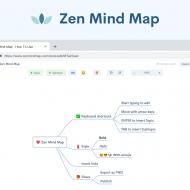 présentation Zen Mind Map
