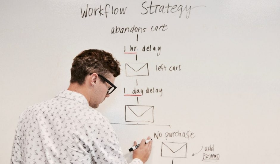 stratégie email abandon panier