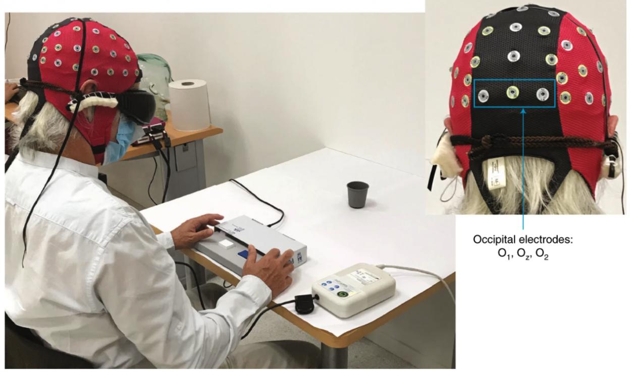 Photographie du patient équipé des lunettes et d'un électroencéphalogramme.